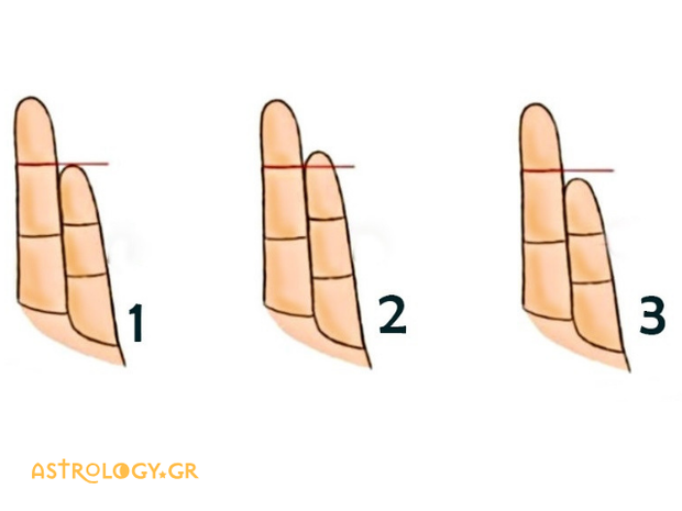 finger-types